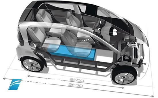 Veja o carro totalmente eléctrico. Pinifarina Bluecar