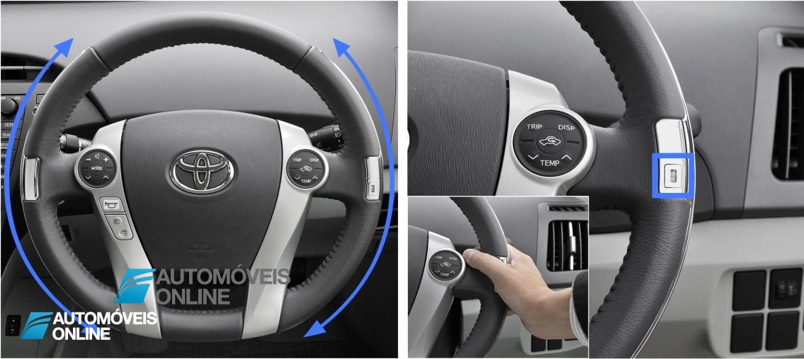 Toyota num projecto de um sistema que detecta AVC'S