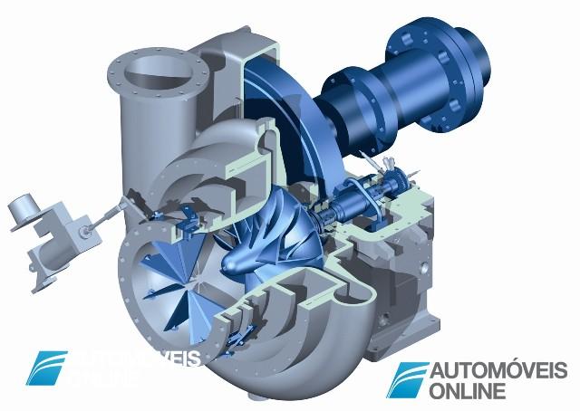 Sabe como proteger o turbo do seu veículo? Dicas para proteger o turbo do seu veiculo