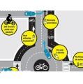 Tudo o que o ciclista deveria de saber, mas ignora