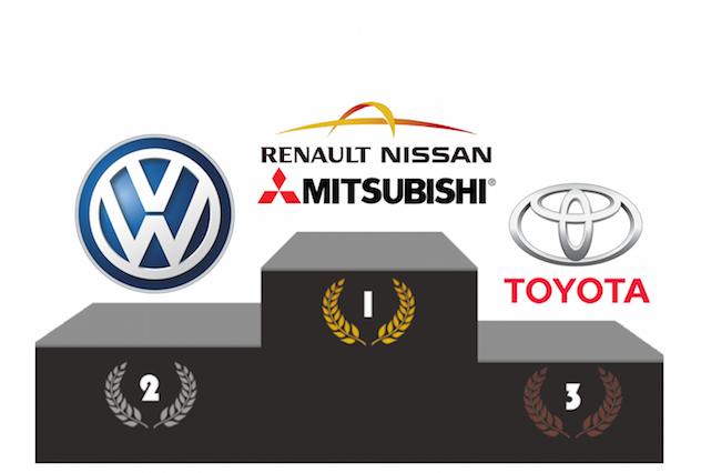 Renault é o maior Construtor de Automóveis do Mundo