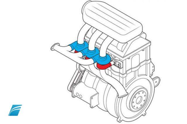 Novo motor. Um turbo por cilindro