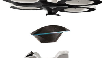 Carro Drone desenvolvido por Portugueses
