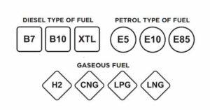 Novas designações dos combustível 2018