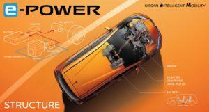 IMQ. Novo protótipo da Nissan apresentado em Genebra