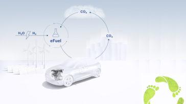 Combustíveis sintéticos renováveis é a solução para menos CO₂